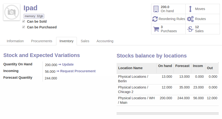 Odoo product variant inventory values