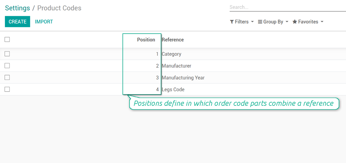 Code position to make product reference