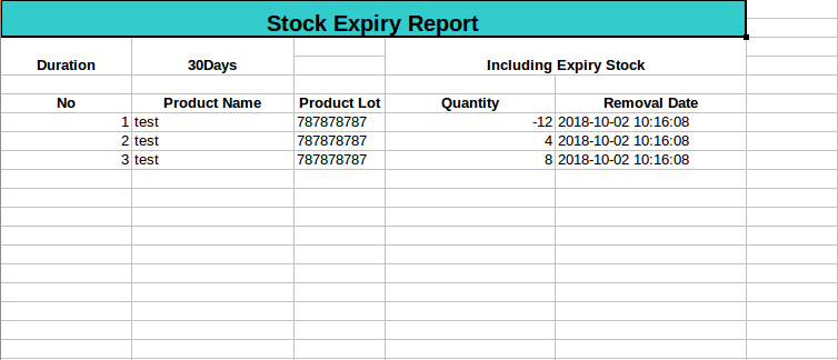 Stock expiry excel report