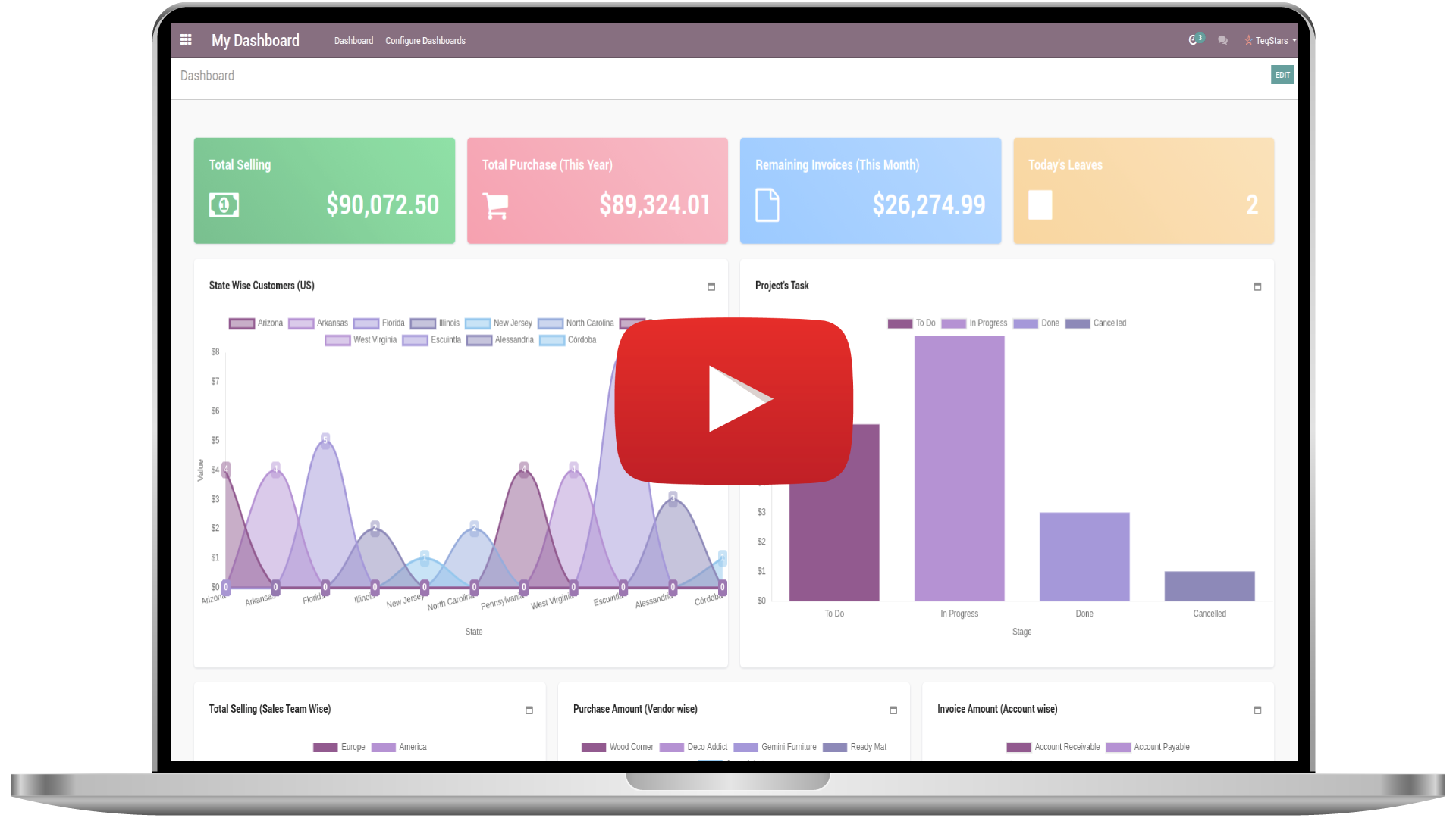 All in One Dashboard Demo Video