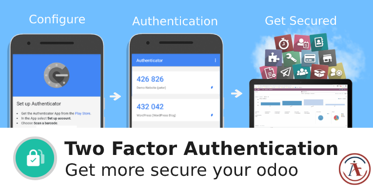Two factor authentication(2FA) in odoo, 2FA in odoo, Google authenticator in odoo
