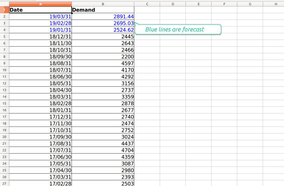 Excel table of stock moves per periods