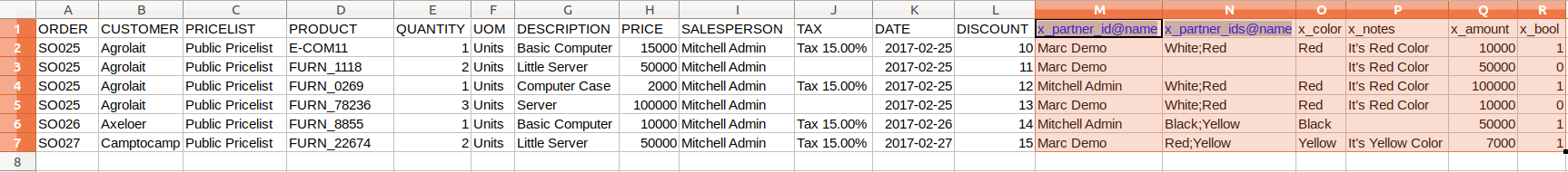 Product excel report