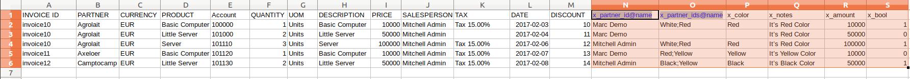 Invoice tax report