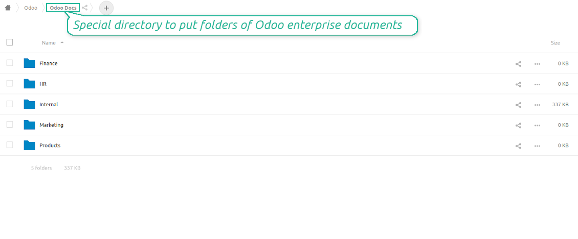 Synced NextCloud / OwnCloud folders