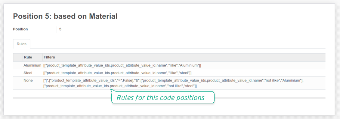 Code position for product numbering