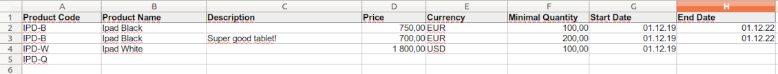 The format of imported prices' table